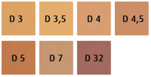 Dermacolor Camouflagecreme 4ml Kleurenkaart
